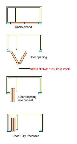 Concealed Bi Fold Hinges Woodwebs Cabinetmaking Forum