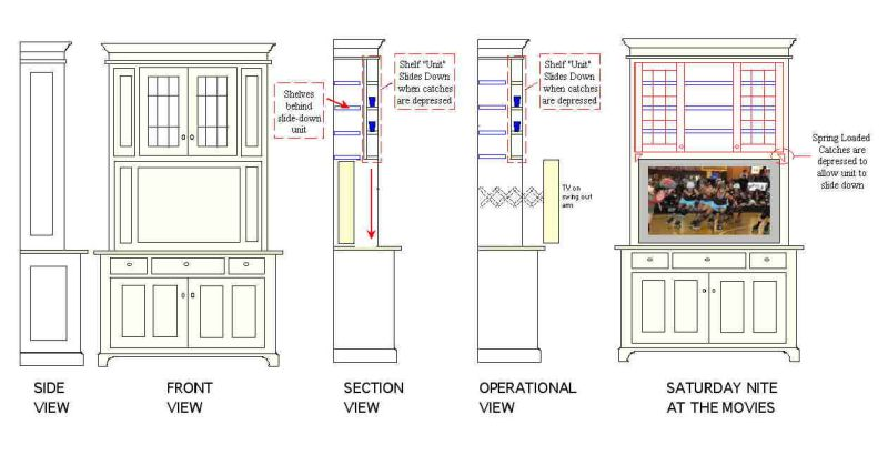 Tv Concealment Door Ideas