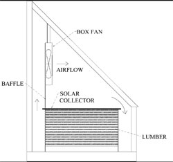 Build Solar Drying Lumber Diy Nightstand Woodworking Plans Knowing53l