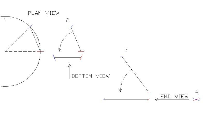 Figuring Helical Trim Twist
