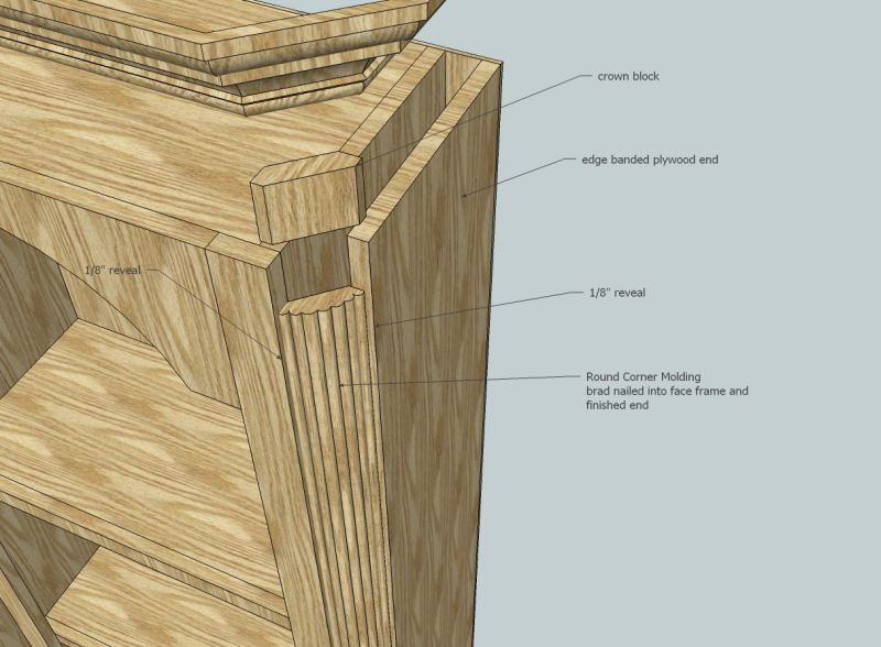 Rounded Outside Corner Moulding Construction Method