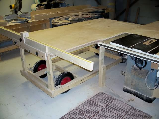 best woodworking table saw