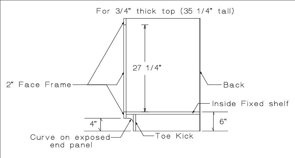 Lower Kitchen Cabinets Dimensions