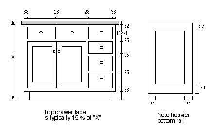 Kitchen Cabinets Sizes cabinet face dimensions