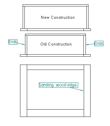 Cabinet construction joinery