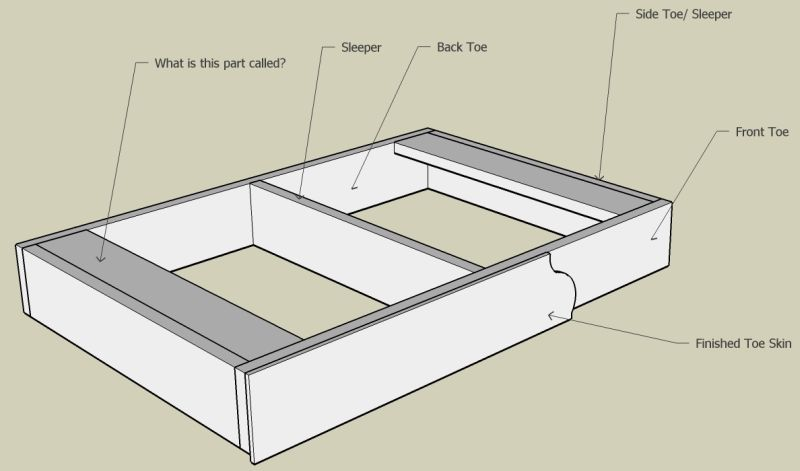 Bed Frame Terminology