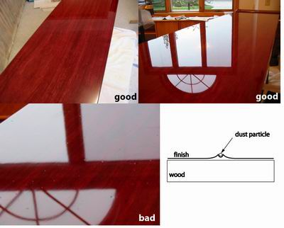 How to high gloss finish
