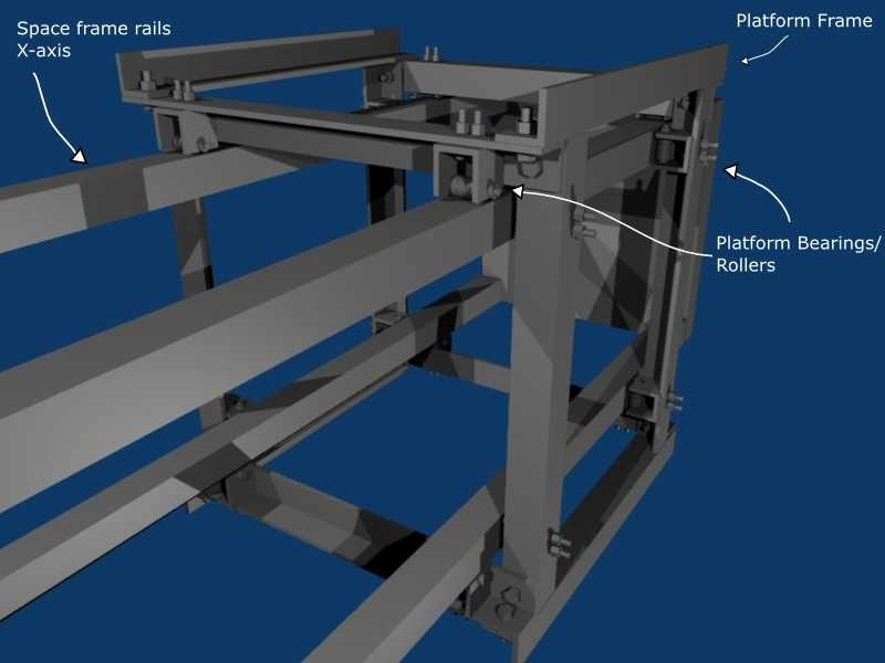 Designing a Space-Frame Sawmill Frame