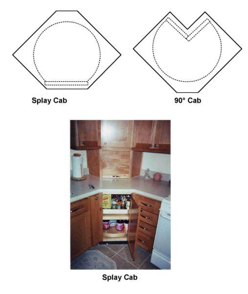 Lazy Susan Kitchen Cabinet Base Alternatives