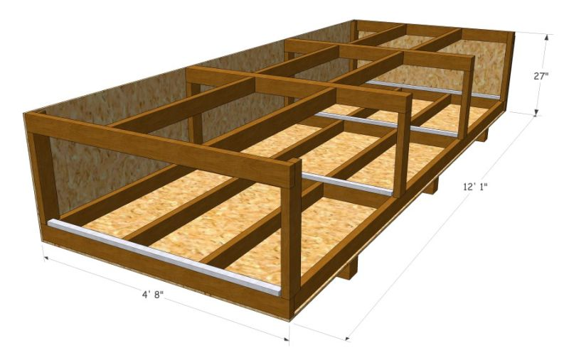 Making wooden shipping crates guide