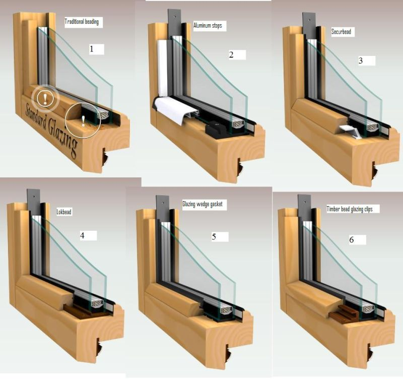 Cabinet Door Stile And Rail Cutters Rail And Stile Bits